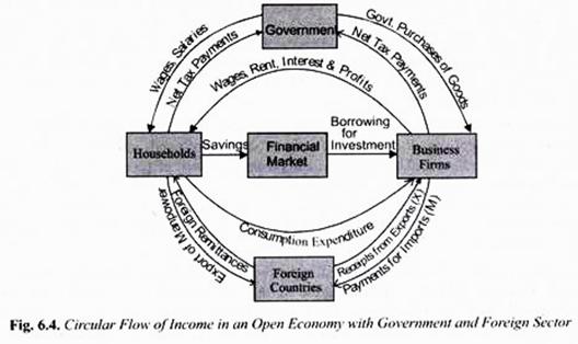 Complex economy